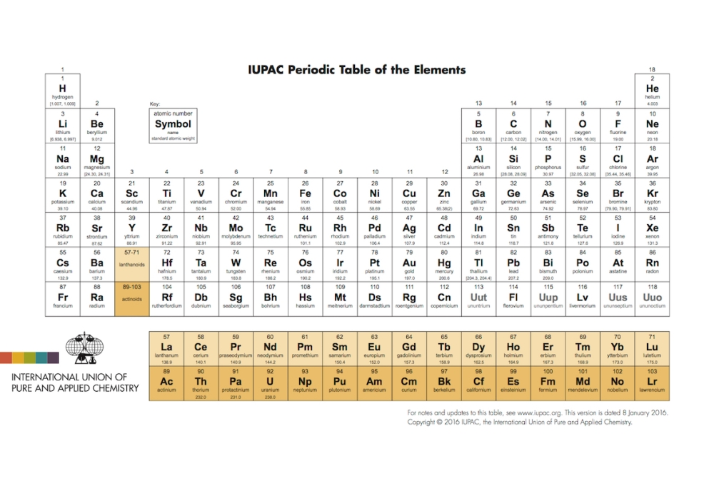 IUPAC_Periodic_Table-8Jan16